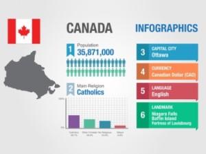 Как искать нужную информацию в Канаде